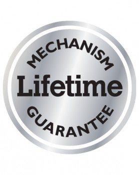 Mechanism Lifetime Guarantee